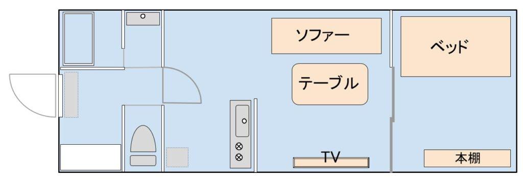 1LDKの家具配置イメージ