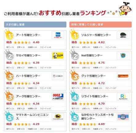 おすすめ引越し業者ランキング(引越し侍公式サイト)
