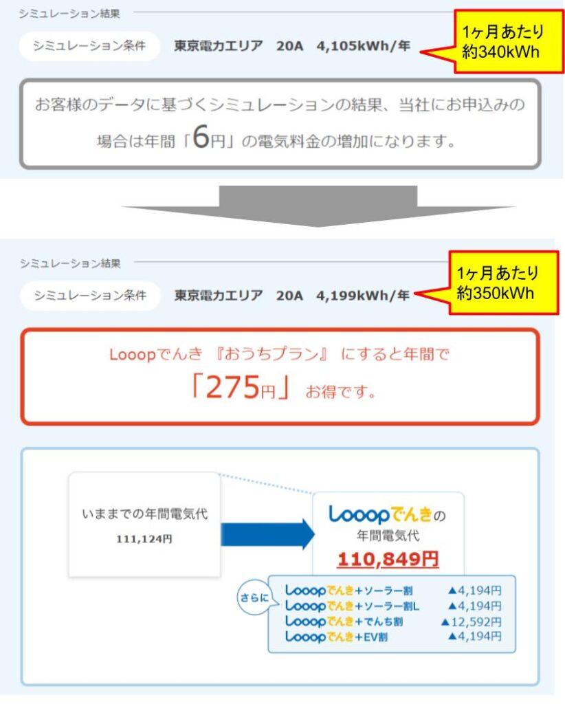 Looopでんきの20Aの料金シミュレーション(350kwh)
