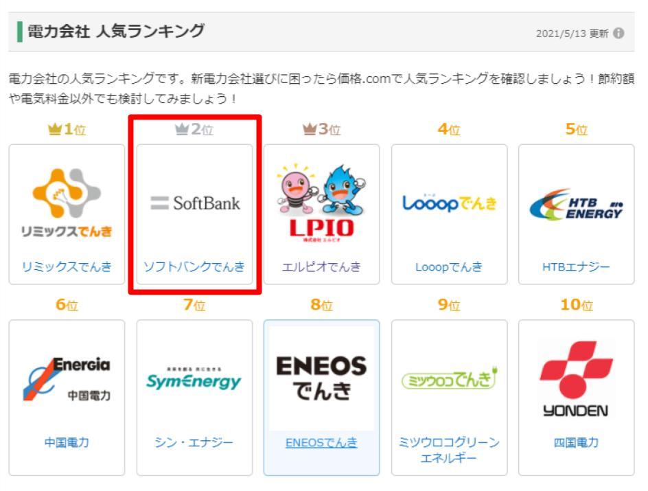 ソフトバンクでんき価格.com2位
